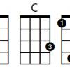 Ukulele Chords showing numbered finger position