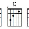 Guitar chord fonts