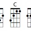 Ukulele chord fonts