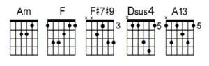 Guitar-Chord-Chart-Font-Chordette